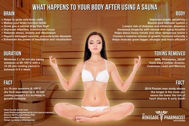 Beneficios de la sauna seca